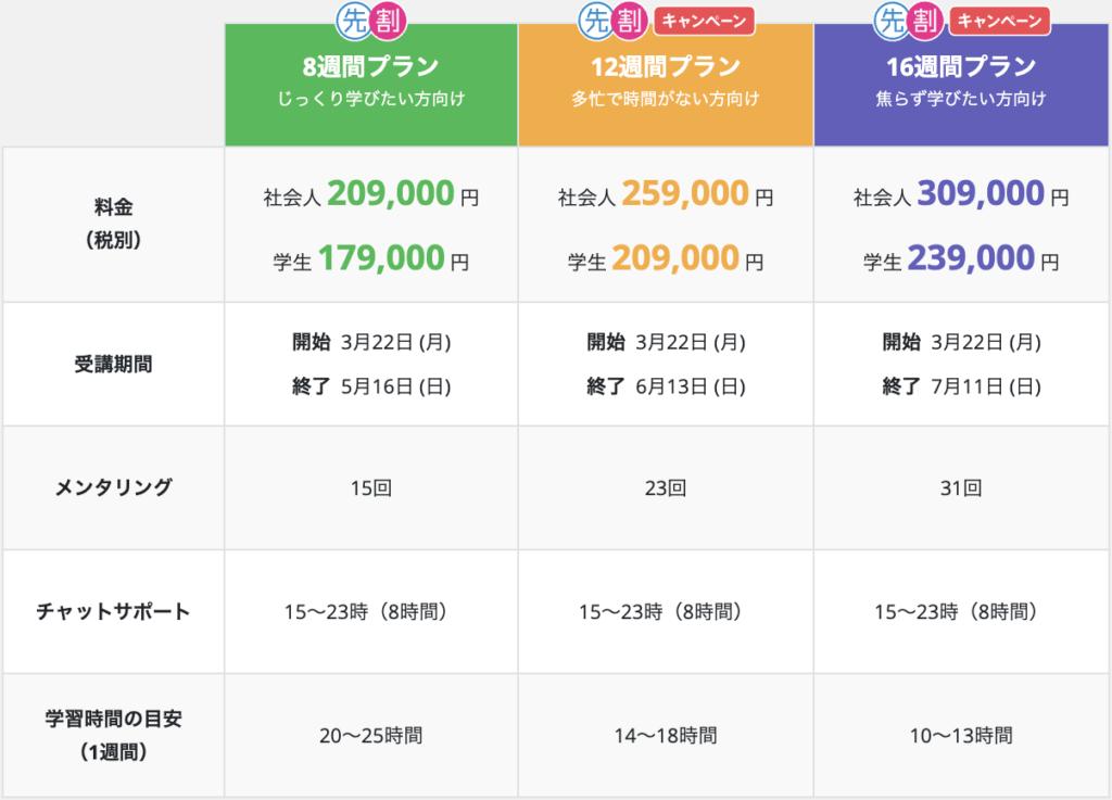 テックアカデミーWebデザインコースの料金表